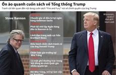 [Infographic] Ồn ào quanh cuốn sách về Tổng thống Mỹ Trump
