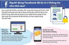 [Infographics] Người dùng Facebook đã bị rò rỉ thông tin như thế nào?
