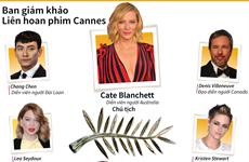 [Infographics] Điểm mặt các thành viên ban giám khảo LHP Cannes 2018
