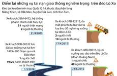 [Infographics] Điểm lại những vụ tai nạn nghiêm trọng trên đèo Lò Xo