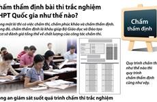 Chấm thẩm định bài thi trắc nghiệm THPT Quốc gia như thế nào?