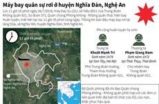 [Infographics] Toàn cảnh vụ rơi máy bay chiến đấu ở Nghệ An