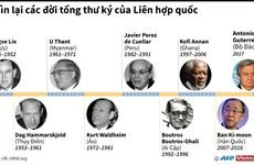 [Infographics] Nhìn lại các đời tổng thư ký của Liên hợp quốc
