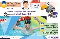 [Infographics] Võ Thanh Tùng mang về HCV thứ 6 cho đoàn Việt Nam