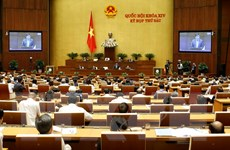 Quốc hội bắt đầu tiến hành hoạt động chất vấn và trả lời chất vấn