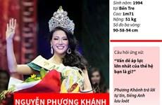 [Infographics] Đại diện Việt Nam lần đầu đăng quang Hoa hậu Trái Đất