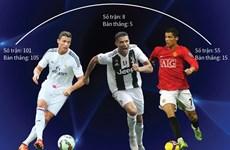 [Infographics] Cristiano Ronaldo - kỷ lục gia Champions League