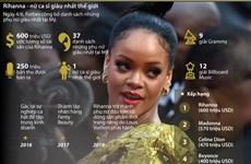 [Infographics] Rihanna - nữ ca sỹ giàu nhất thế giới