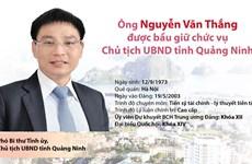 Ông Nguyễn Văn Thắng được bầu giữ chức vụ Chủ tịch tỉnh Quảng Ninh