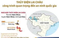 [Infographics] Thủy điện Lai Châu là công trình quan trọng đến an ninh