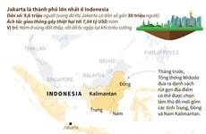 [Infographics] Kế hoạch dời thủ đô tới Borneo của Tổng thống Indonesia