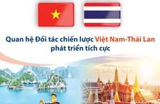Quan hệ Đối tác chiến lược Việt Nam-Thái Lan phát triển tích cực