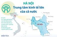 [Infographics] Hà Nội: Trung tâm kinh tế lớn của cả nước