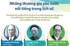 [Infographics] Những thương gia yêu nước nổi tiếng trong lịch sử