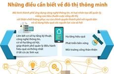 [Infographics] Những điều cần biết về đô thị thông minh
