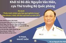 [Infographics] Khởi tố cựu Thứ trưởng, Đô đốc Nguyễn Văn Hiến