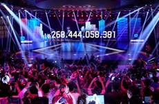 Doanh thu Ngày Độc thân 2019 của Alibaba đạt 38,3 tỷ USD