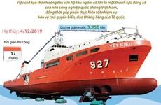 [Infographics] Tàu cứu hộ tàu ngầm lần đầu tiên đóng mới tại Việt Nam