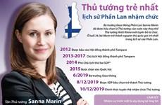 [Infographics] Chân dung Thủ tướng trẻ nhất lịch sử Phần Lan