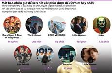 Mất bao nhiêu giờ để xem hết loạt đề cử Phim hay nhất?