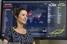 Bản đồ COVID-19 của Đại học Johns Hopkins thu thập dữ liệu thế nào?