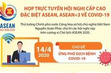Họp trực tuyến Hội nghị Cấp cao đặc biệt ASEAN về COVID-19