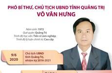 Chân dung tân Phó Bí thư, Chủ tịch tỉnh Quảng Trị Võ Văn Hưng