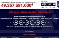 Từ 5/12, người Hà Nội có thể mua vé giải Jackpot tại 150 điểm bán