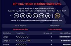 Giải Jackpot hơn 300 tỷ đồng lần đầu 'phát nổ,' vé phát hành ở Hà Nội