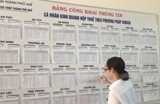 Công khai ngân sách tỉnh: Địa phương 'đầu tàu' xếp hạng thấp