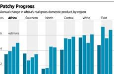 Kinh tế châu Phi sẽ tăng trưởng 4,5% trong năm 2015