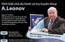 [Infographics] Vĩnh biệt nhà du hành vũ trụ huyền thoại Leonov