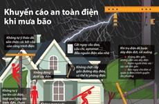 [Infographics] Những khuyến cáo an toàn điện trong mùa mưa bão