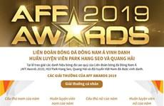 [Infographics] AFF vinh danh HLV Park Hang Seo và Quang Hải