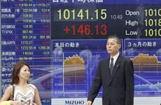 Sắc xanh phủ khắp các thị trường chứng khoán châu Á