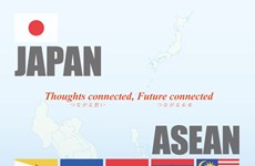 Nhật Bản đóng góp đáng kể vào nỗ lực xây dựng Cộng đồng ASEAN