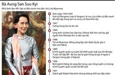 [Infographics] San Suu Kyi - lãnh tụ phe đối lập của Myanmar