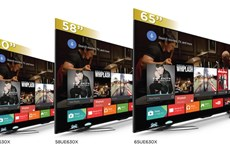 Sharp giới thiệu TV thế hệ mới dùng hệ điều hành Android TV