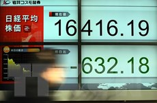 Chứng khoán Tokyo mất hơn 4% khi mở cửa phiên giao dịch