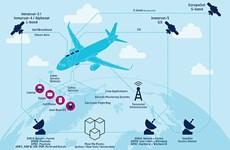 Tình báo Anh và Mỹ bị cáo buộc theo dõi các cuộc điện thoại từ máy bay