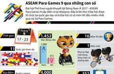 [Infographics] ASEAN Para Games 9 qua những con số