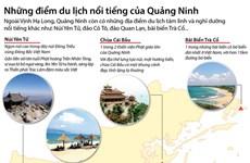 [Infographics] Những điểm du lịch nổi tiếng của Quảng Ninh