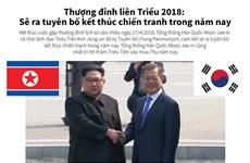 Hai miền Triều Tiên sẽ ra tuyên bố kết thúc chiến tranh trong năm nay