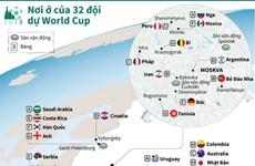 [Infographics] Nơi ở của 32 đội tuyển dự World Cup 2018