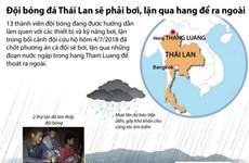 Đội bóng đá Thái Lan sẽ phải bơi, lặn qua hang để ra ngoài