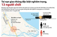 Toàn cảnh vụ tai nạn giao thông đặc biệt nghiêm trọng tại Quảng Nam