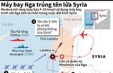 [Infographics] Toàn cảnh vụ máy bay Nga trúng tên lửa Syria