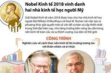 Chân dung hai nhà kinh tế học người Mỹ giành Nobel Kinh tế