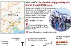 Toàn cảnh vụ cháy xe bồn kinh hoàng làm 6 người chết tại Bình Phước