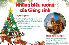 [Infographics] Những biểu tượng của ngày lễ Giáng sinh
